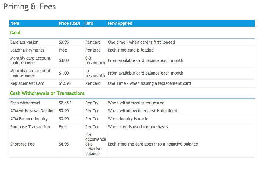 Payouts By Payoneer Mastercard Hotspotsystem Help Desk